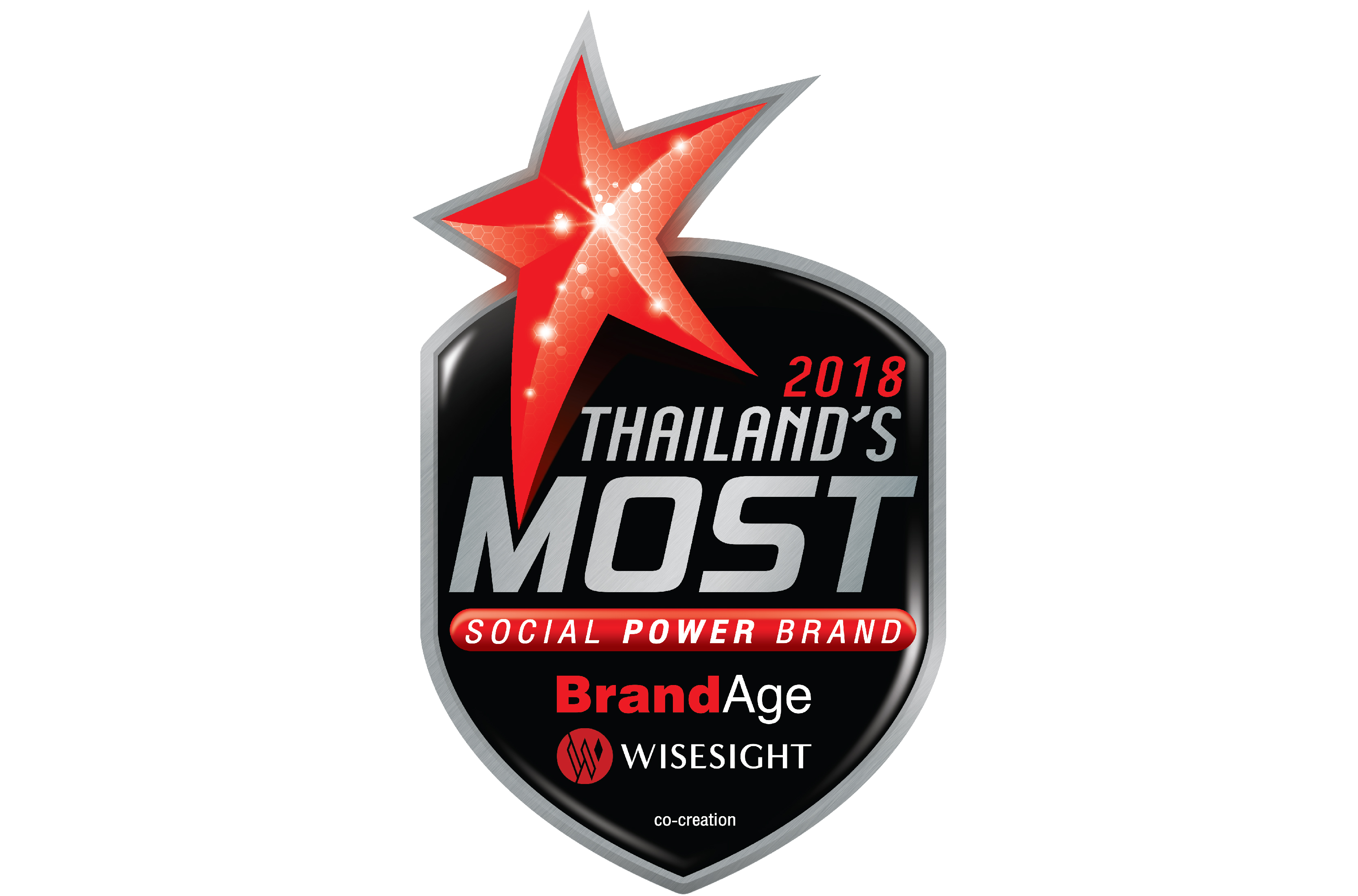 Thailand's Most Social Power Brand 2018